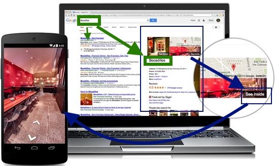 google-maps-business-view-guarda-dentro